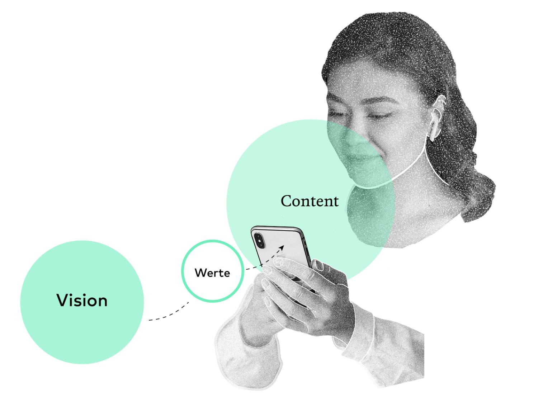 Brandstory Design Infografik